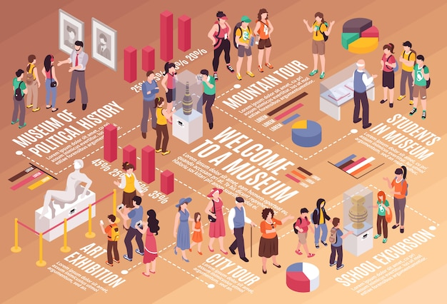 Groups of people going on various excursions and tours with guide isometric infographics 3d Free Vector