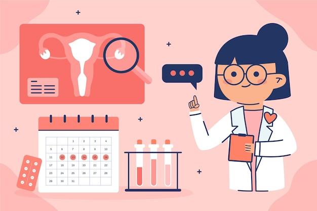 婦人科の概念図の概念 無料ベクター