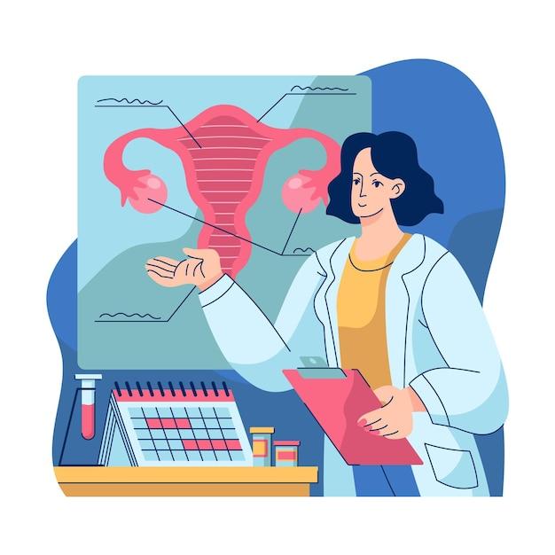 婦人科の概念図 無料ベクター