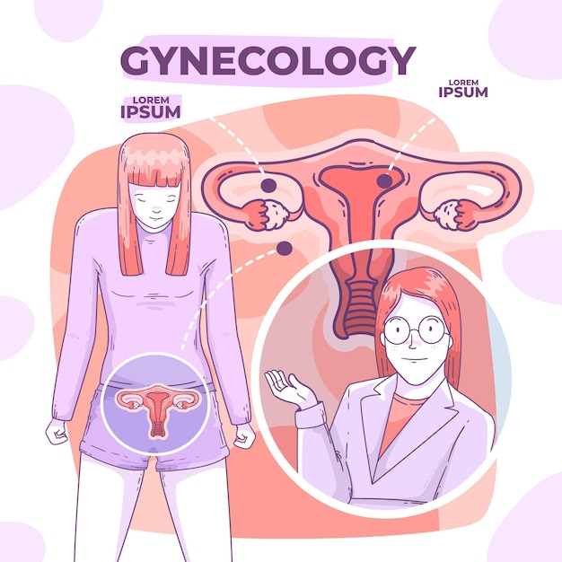 Gynecology concept illustration Free Vector