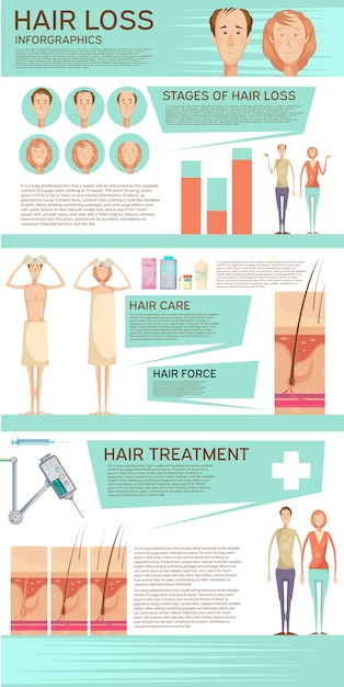 Hair loss infographic poster Free Vector