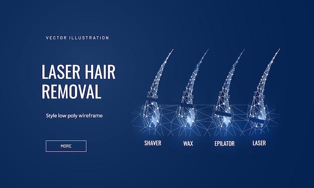 Удаление волос в многоугольном футуристическом стиле для баннера Premium векторы