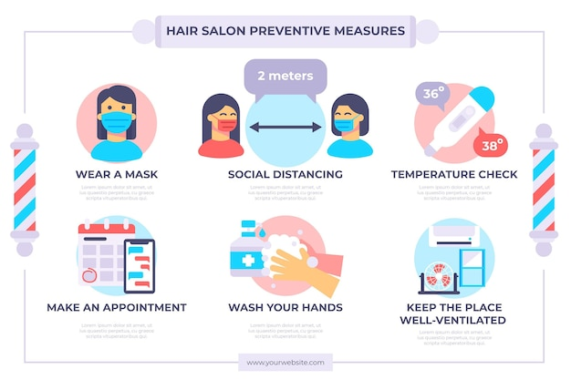 Hair salons preventive measures Free Vector