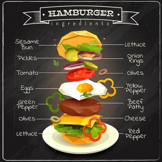 Hamburger ingredients infographics Free Vector