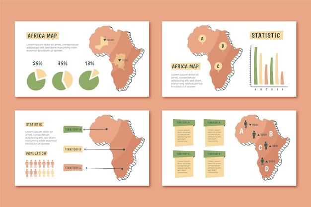 손으로 그린 아프리카지도 infographic 무료 벡터