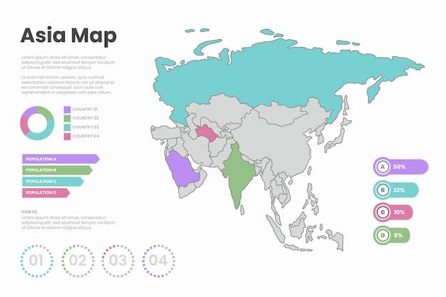 Нарисованная рукой карта азии инфографики Бесплатные векторы