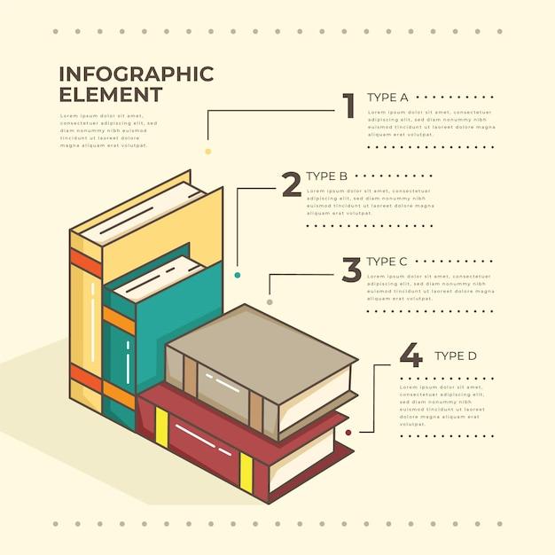 手描きの本のインフォグラフィック 無料ベクター