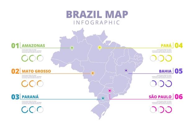 Рисованная карта бразилии инфографики Premium векторы