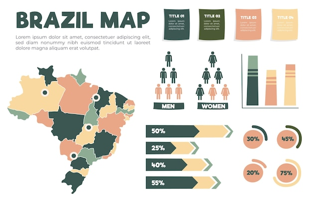 Нарисованная рукой карта бразилии инфографики Бесплатные векторы