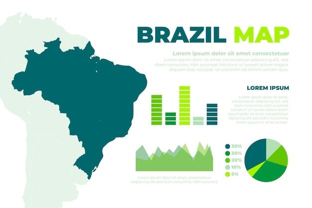 Нарисованная рукой карта бразилии инфографики Premium векторы
