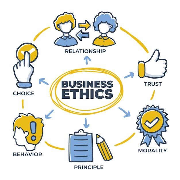 Free Vector | Hand drawn business ethics illustration
