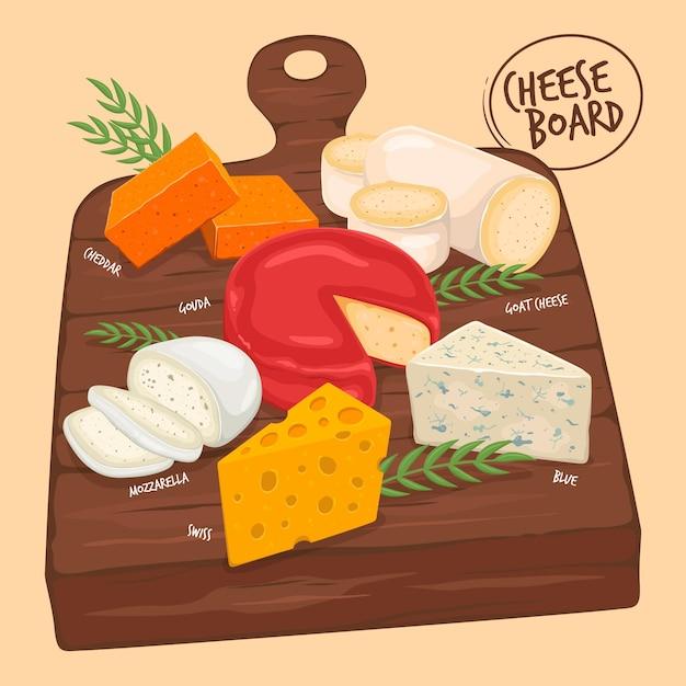 手描きのチーズボードイラスト 無料ベクター