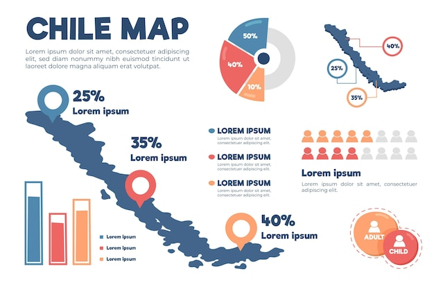 Hand drawn chile map infographic Free Vector