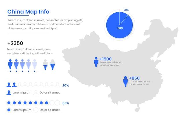 Mappa di cina disegnata a mano infografica Vettore gratuito