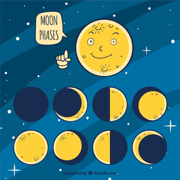 Hand-drawn collection of moon phases Free Vector