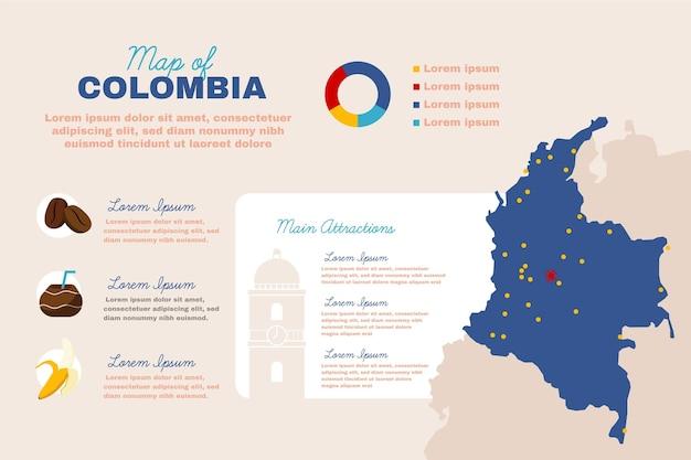 손으로 그린 콜롬비아지도 Infographic 프리미엄 벡터