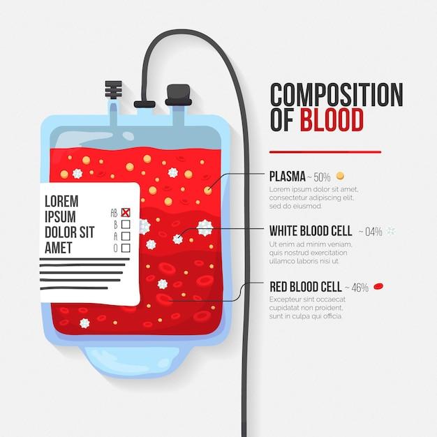 血のインフォグラフィックの手描きの構成 Premiumベクター