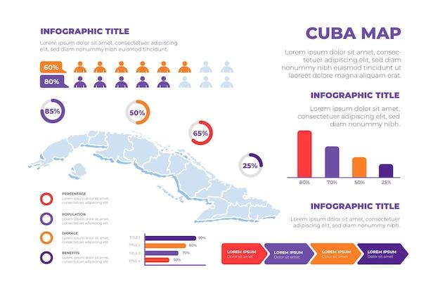 手描きのキューバの地図のインフォグラフィック 無料ベクター