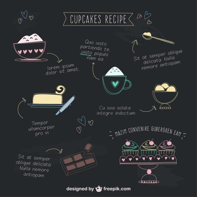 دست کشیده کیک دستور