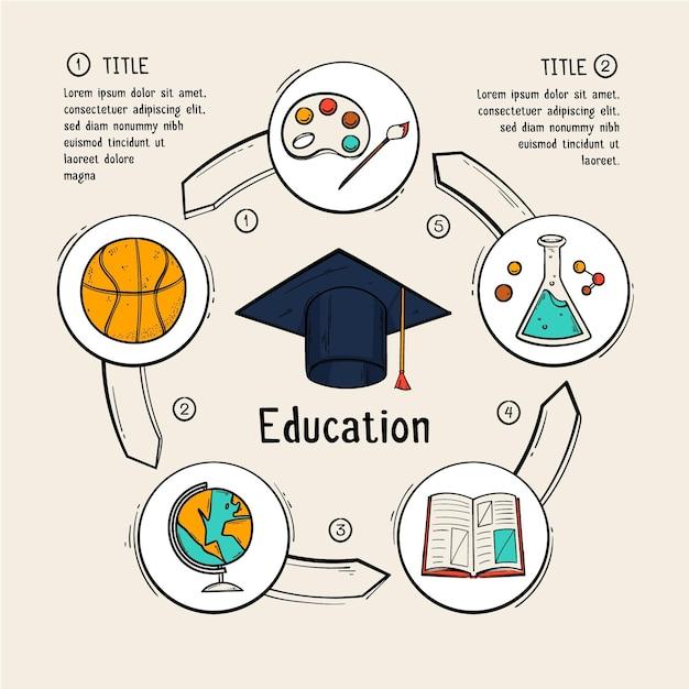 Рисованная инфографика образования Бесплатные векторы