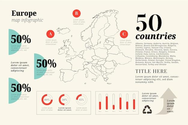 手描きヨーロッパ地図インフォグラフィック 無料ベクター