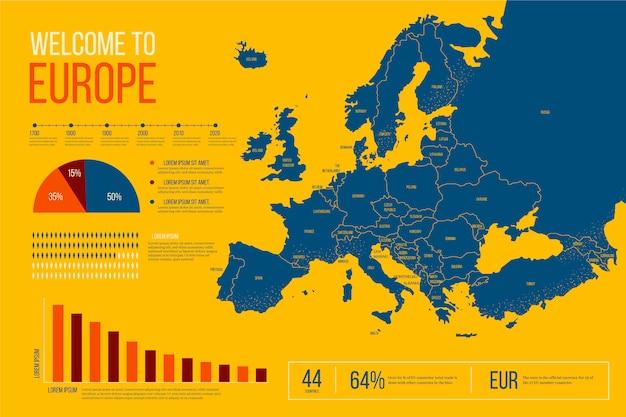 Нарисованная рукой карта европы инфографики Бесплатные векторы