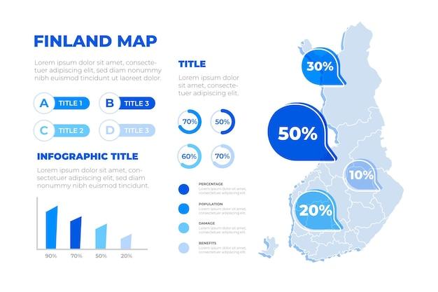 Mappa di finlandia disegnata a mano infografica Vettore gratuito