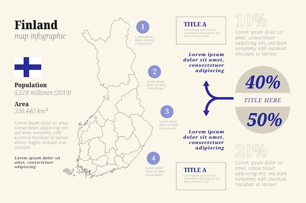 손으로 그린 핀란드지도 infographic 무료 벡터