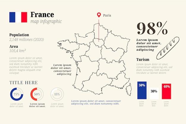 Нарисованная рукой карта франции инфографики Бесплатные векторы