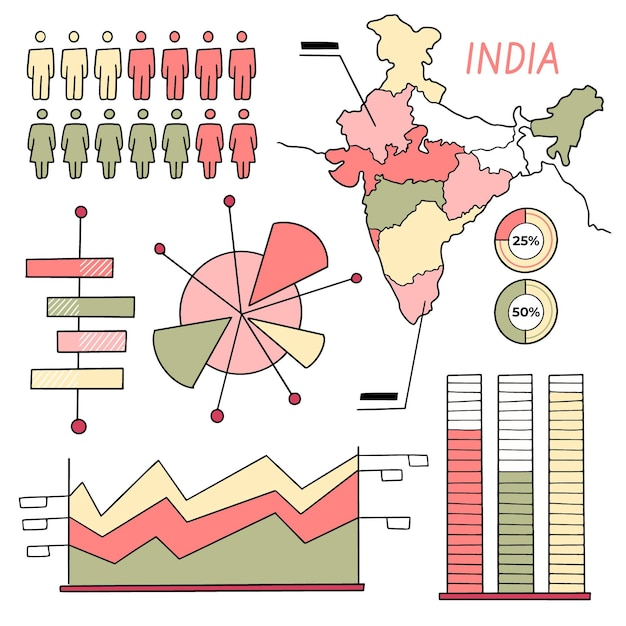 Hand-drawn india map infographic Free Vector
