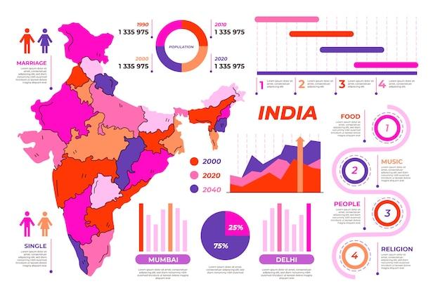 Infografica mappa india disegnata a mano Vettore gratuito