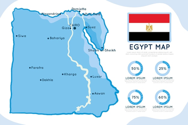 Hand drawn infographic map of egypt Free Vector
