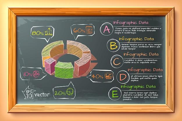 Рисованной инфографики с красочной диаграммой пять вариантов текстовых значков на доске в деревянной рамке иллюстрации Premium векторы