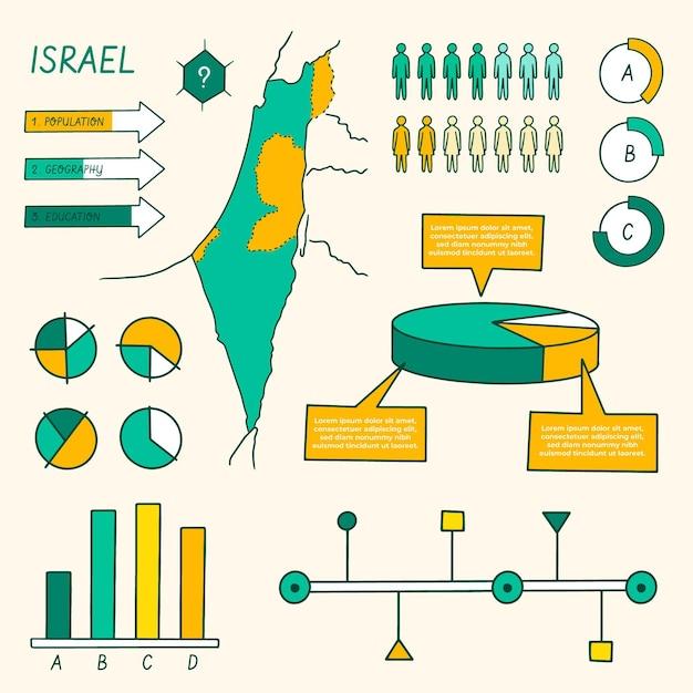 Mappa di israele disegnata a mano infografica Vettore gratuito