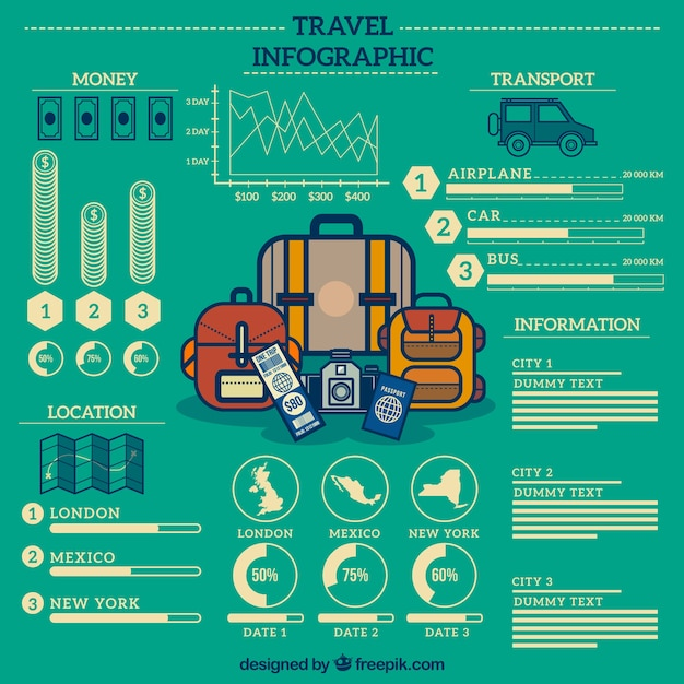 Hand drawn luggage travel infography Premium Vector