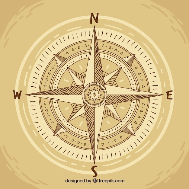 how to use a compass interactive
