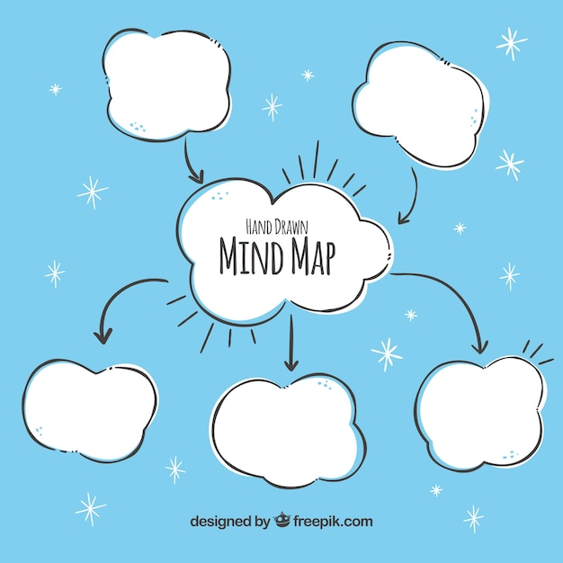 Hand drawn mind map with clouds Vector | Free Download on