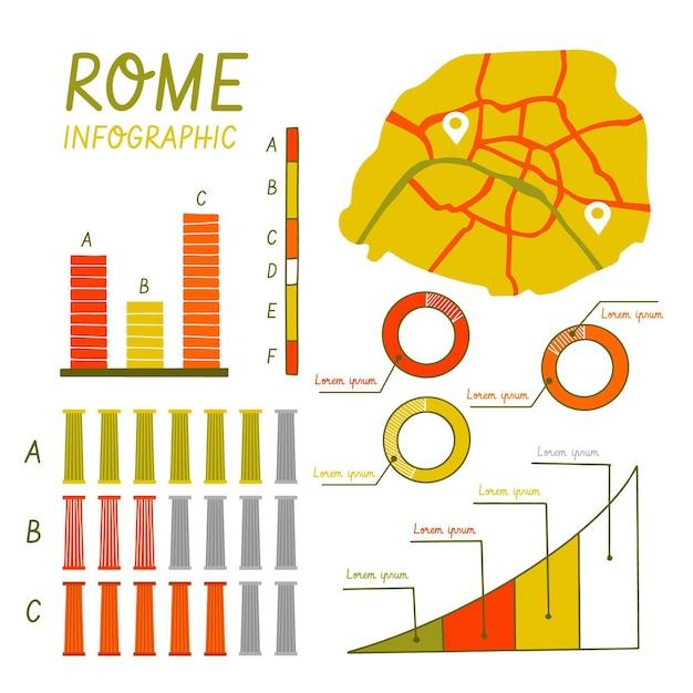 Нарисованная рукой инфографика карты рима Бесплатные векторы