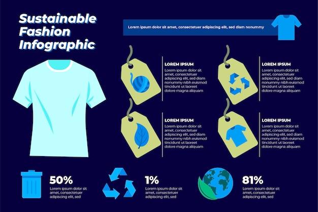 手描きの持続可能なファッションのインフォグラフィック 無料ベクター