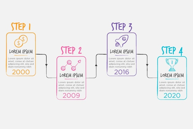 Hand drawn template timeline infographic Free Vector
