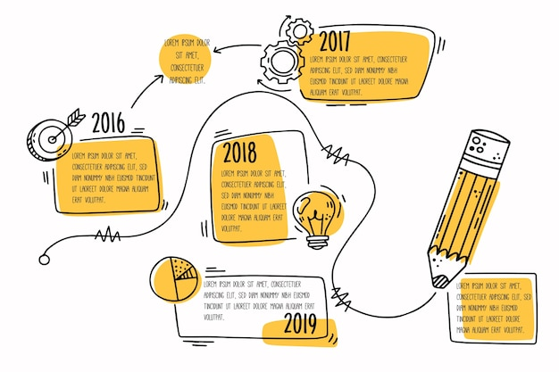 Hand drawn timeline infographic template Free Vector