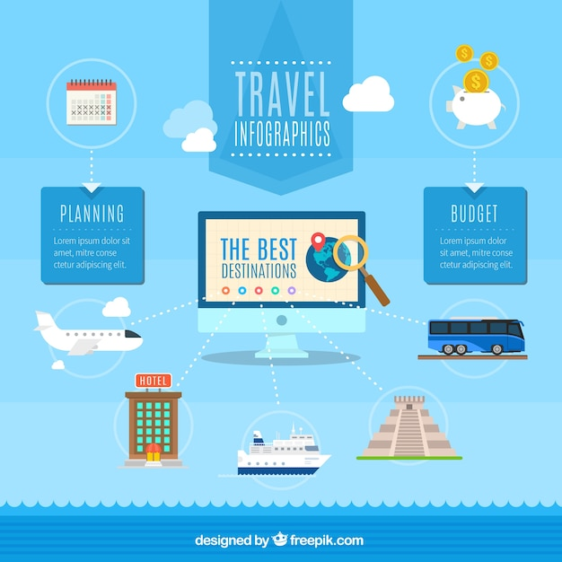 Hand drawn travel infography in blue color Free Vector