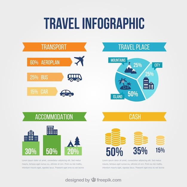 Hand drawn travel organization infography Free Vector
