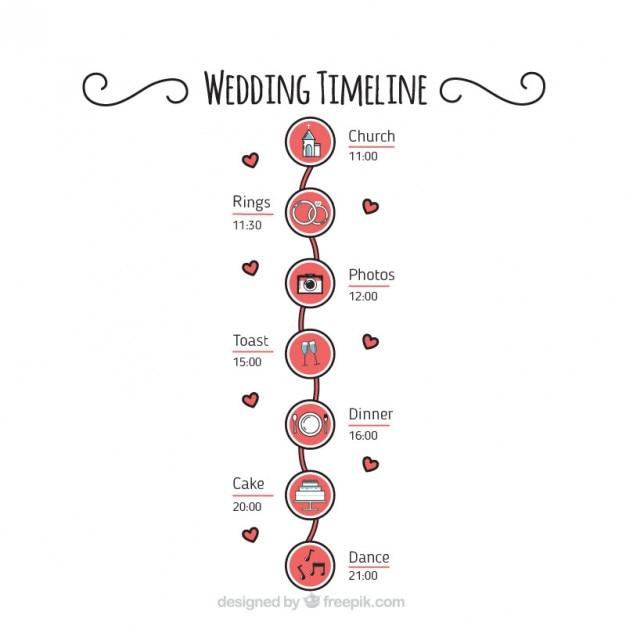 hand drawn wedding timeline vector premium download