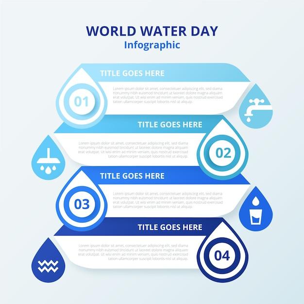 手描きの世界水の日のインフォグラフィック 無料ベクター