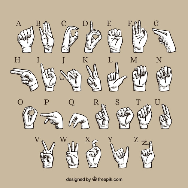 Hand gesture language alphabet Free Vector