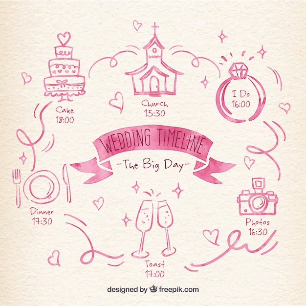 hand painted wedding timeline free vector