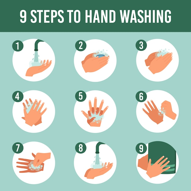 Hands wash infographic. healthcare personal hygiene, step by step washing hands with soap  educational infographic illustration. prevention hand wash, soap clean hygiene, rinse water Premium Vector