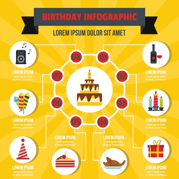 Happy birthday infographic banner concept. flat illustration of happy birthday infographic vector poster concept for web Premium Vector