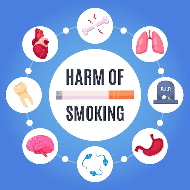 喫煙デザインコンセプトの害 無料ベクター